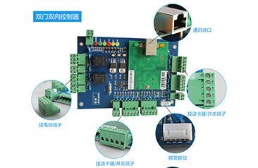 WG2051单门双向门禁控制器