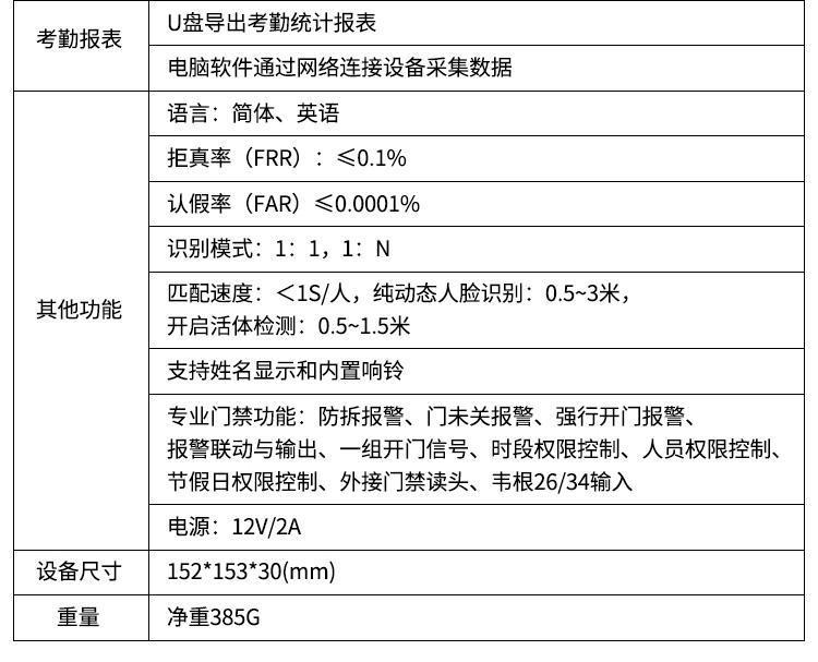 3-ZDG-H305详情页_22